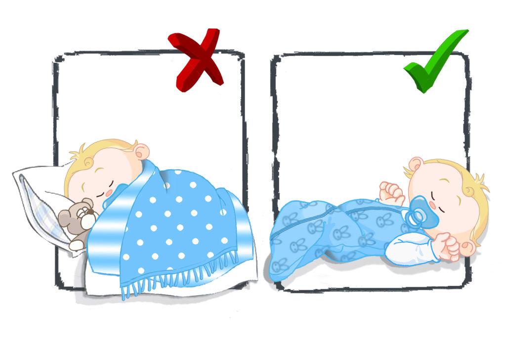 Как вы накрываете на ночь ребенка