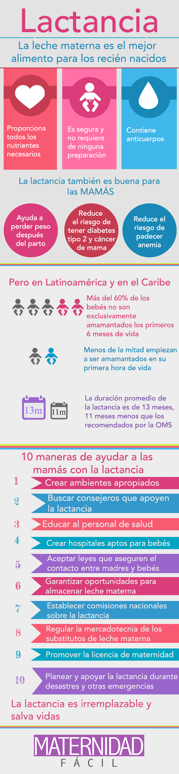 infografia lactancia materna